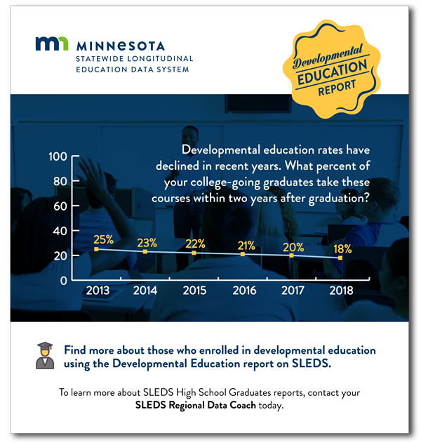 MN Statewide Longitudinal Education Data System Flier